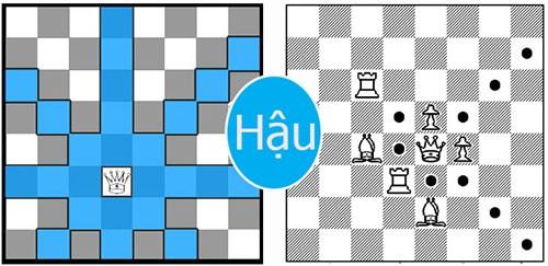 Cách di chuyển của quân Hậu trong bàn cờ vua.