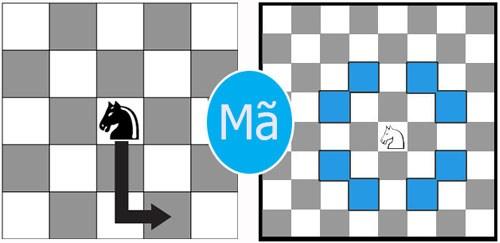 Cách di chuyển của quân Mã trong bàn cờ vua.