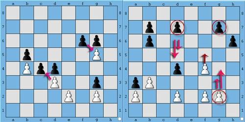 Cách di chuyển của quân Tốt trong cờ vua.