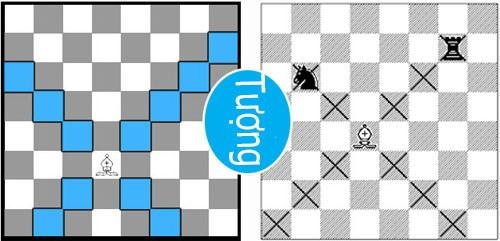 Cách di chuyển của quân Tượng trong bàn cờ vua.
