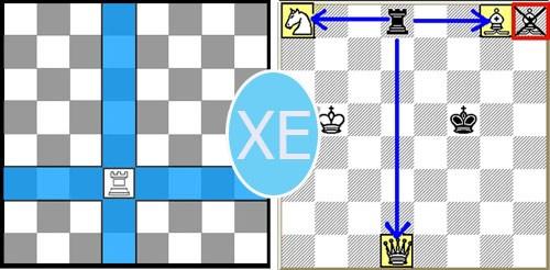 Cách di chuyển của quân Xe trên bàn cờ vua.