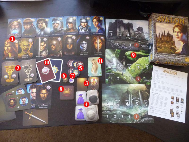 Đập hộp bộ board game Avalon thì có gì?