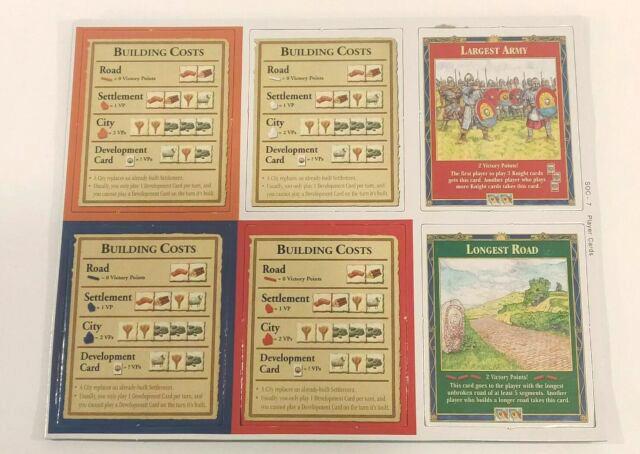 Hướng dẫn chơi Catan chi tiết - Học viện Board game