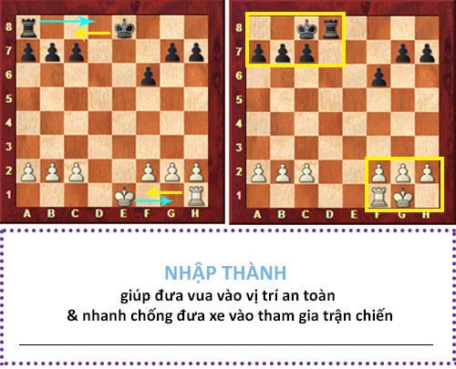 Nước nhập thành trong cờ vua