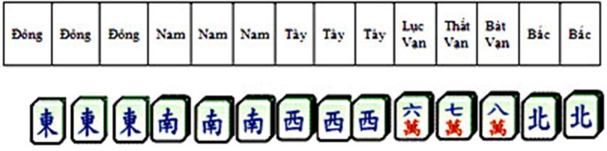 Đấu trí cờ Mạt chược như trong phim TVB | Chơi dễ dàng
