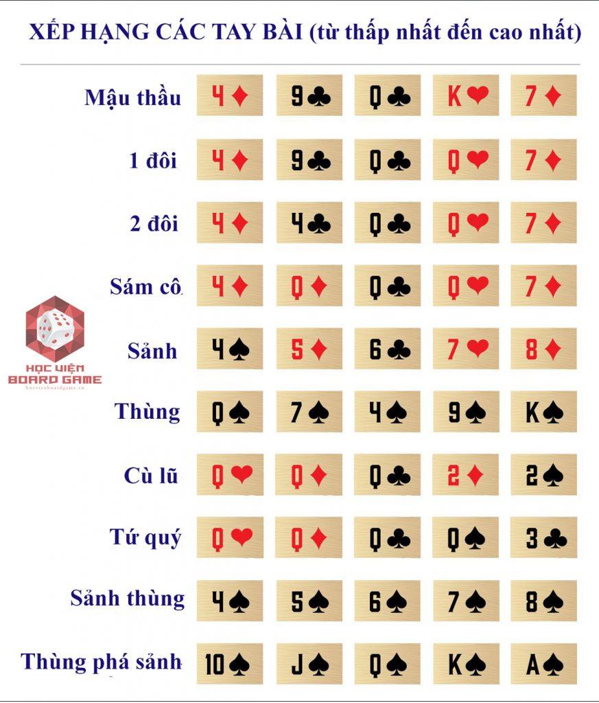 Hướng dẫn cách chơi boardgame Pyramid Poker
