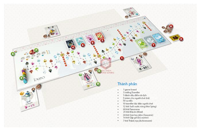 Các thành phần trong bộ board game Tokaido