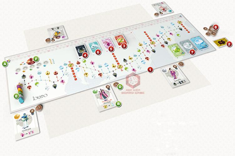 Hướng dẫn thiết lập board game Tokaido