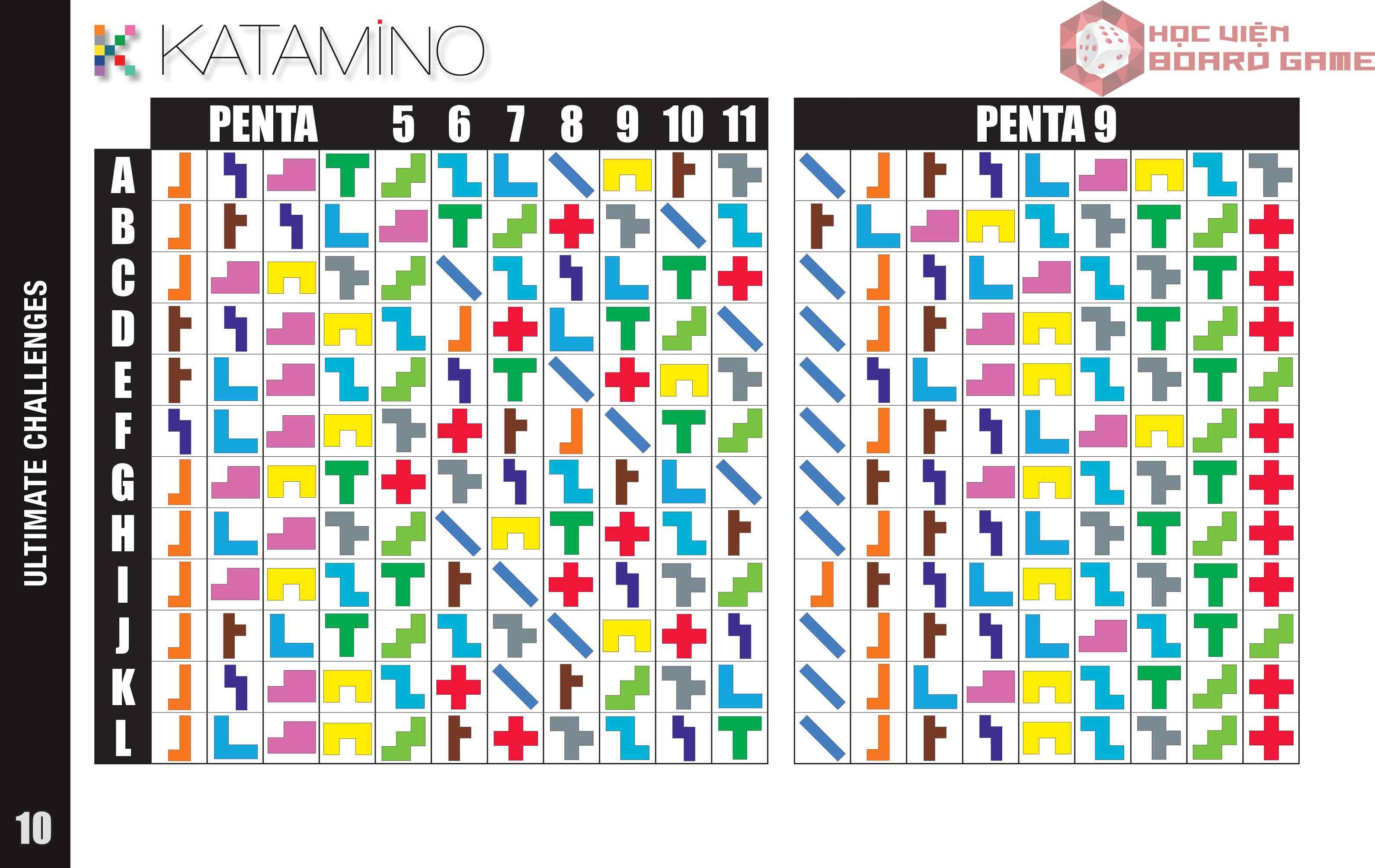 Bảng 5: Các cấp độ khó nhất của Katamino