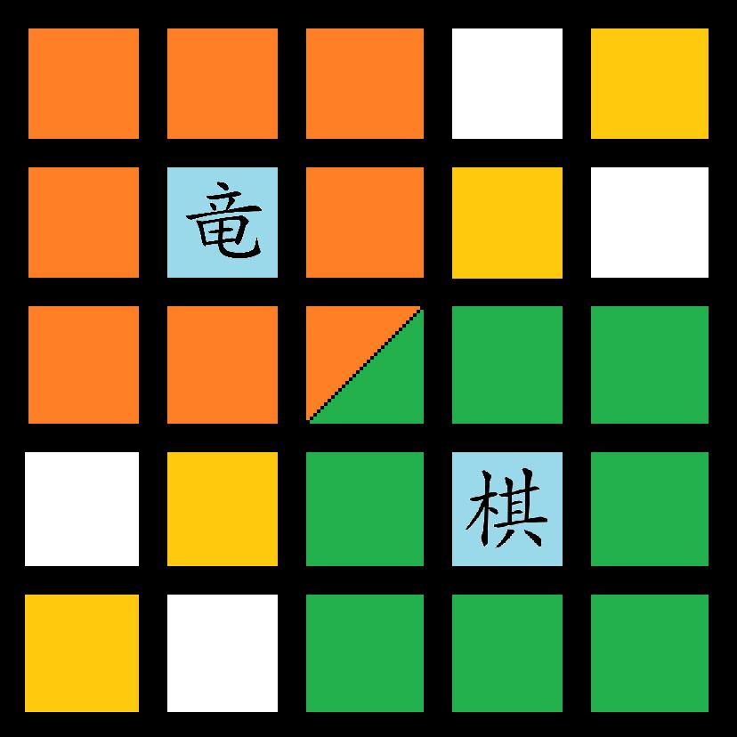 Hướng dẫn cách chơi board game Long Kì
